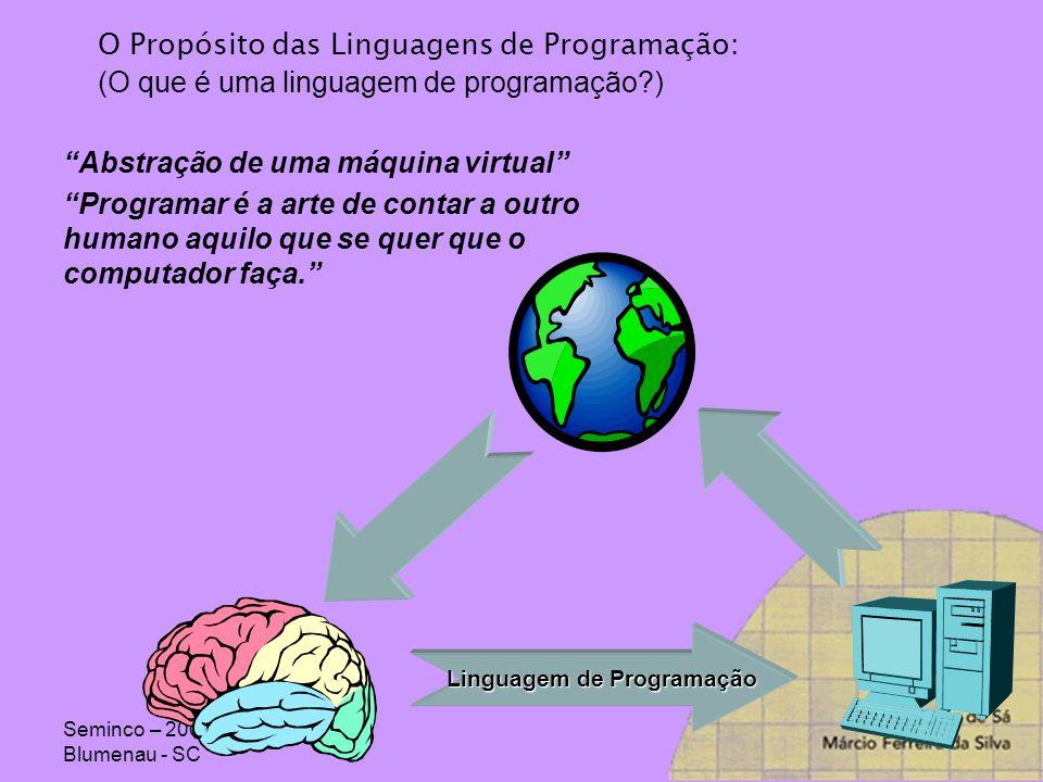Seminco – 2006 Blumenau - SC Paradigmas de Linguagens de Programação IMPERATIVAS: C, Basic, Assembler, Fortran, Cobol, FUNCIONAIS: Lisp, Miranda, Scheme, Comoom Lisp, Haskell, ML,...