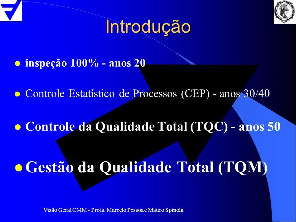 Visão Geral CMM - Profs. Marcelo Pessôa e Mauro Spinola l inspeção 100% - anos 20 l Controle Estatístico de Processos (CEP) - anos 30/40 l Controle da