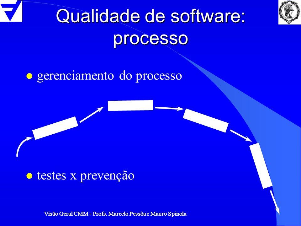 Visão Geral CMM - Profs. Marcelo Pessôa e Mauro Spinola Qualidade de software: processo l gerenciamento do processo l testes x prevenção