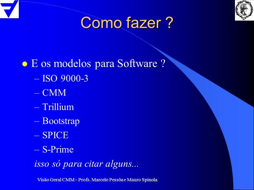 Visão Geral CMM - Profs. Marcelo Pessôa e Mauro Spinola Como fazer ? l E os modelos para Software ? –ISO 9000-3 –CMM –Trillium –Bootstrap –SPICE –S-Pr