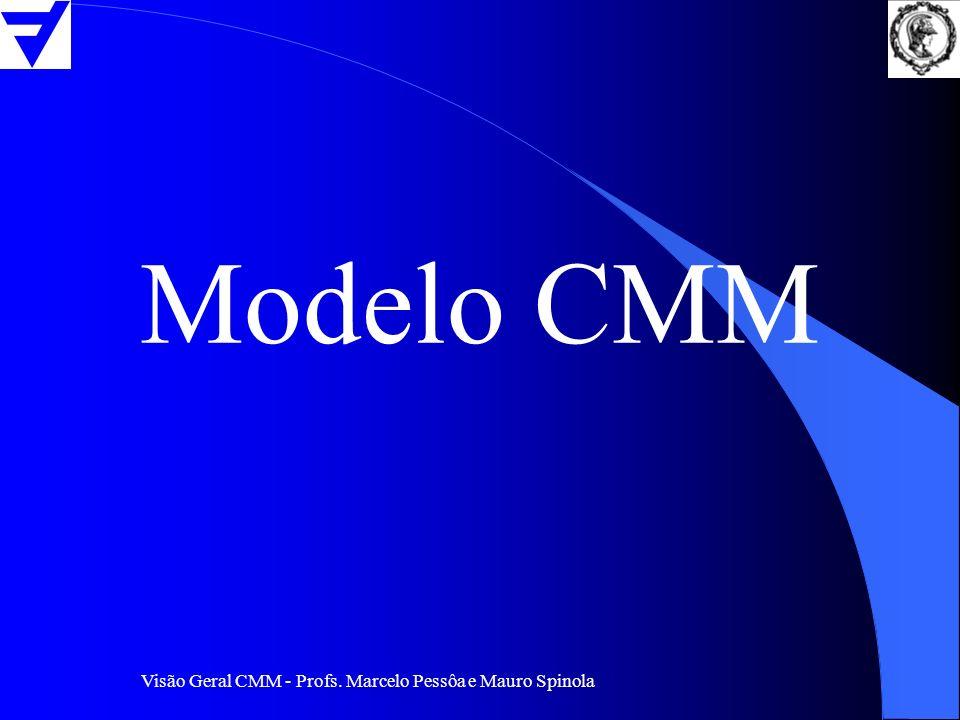 Visão Geral CMM - Profs. Marcelo Pessôa e Mauro Spinola Modelo CMM