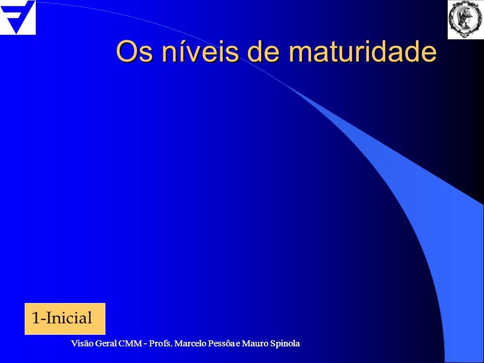 Visão Geral CMM - Profs. Marcelo Pessôa e Mauro Spinola Os níveis de maturidade 1-Inicial