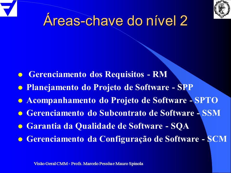 Visão Geral CMM - Profs. Marcelo Pessôa e Mauro Spinola Áreas-chave do nível 2 l Gerenciamento dos Requisitos - RM l Planejamento do Projeto de Softwa