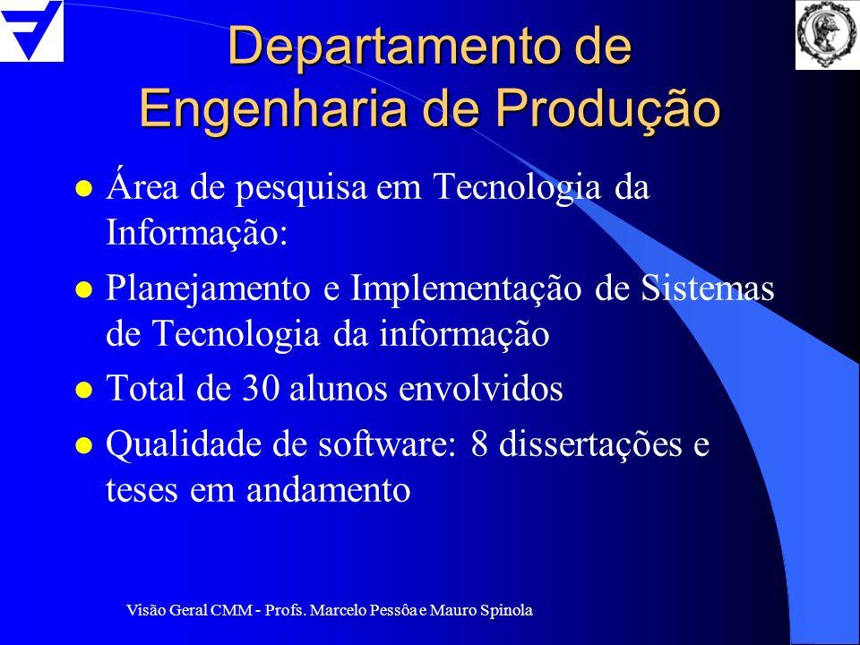 Visão Geral CMM - Profs. Marcelo Pessôa e Mauro Spinola Departamento de Engenharia de Produção l Área de pesquisa em Tecnologia da Informação: l Plane
