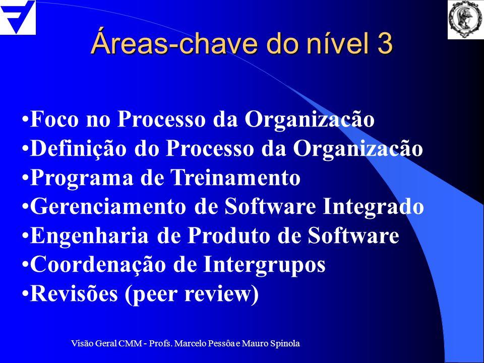 Visão Geral CMM - Profs. Marcelo Pessôa e Mauro Spinola Áreas-chave do nível 3 Foco no Processo da Organizacão Definição do Processo da Organizacão Pr