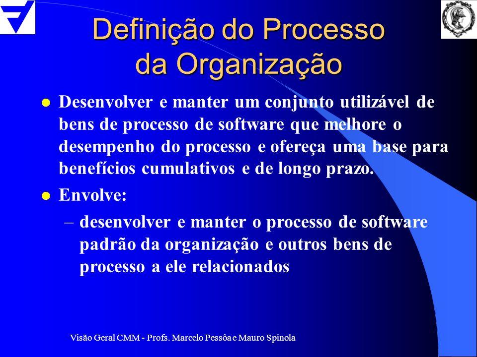 Visão Geral CMM - Profs. Marcelo Pessôa e Mauro Spinola Definição do Processo da Organização l Desenvolver e manter um conjunto utilizável de bens de