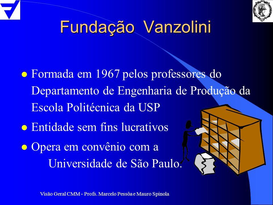 Visão Geral CMM - Profs. Marcelo Pessôa e Mauro Spinola Fundação Vanzolini l Formada em 1967 pelos professores do Departamento de Engenharia de Produç