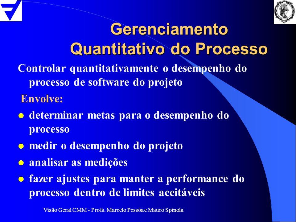 Visão Geral CMM - Profs. Marcelo Pessôa e Mauro Spinola Gerenciamento Quantitativo do Processo Controlar quantitativamente o desempenho do processo de