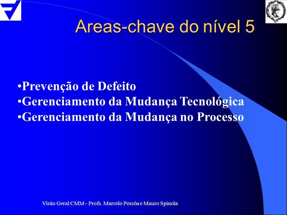Visão Geral CMM - Profs. Marcelo Pessôa e Mauro Spinola Areas-chave do nível 5 Prevenção de Defeito Gerenciamento da Mudança Tecnológica Gerenciamento