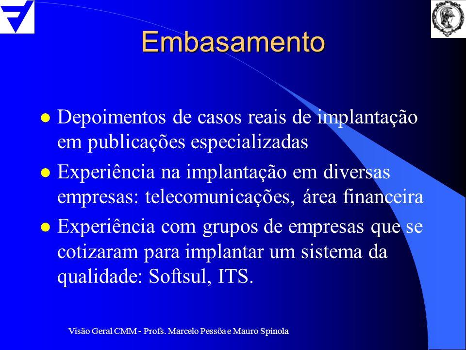 Visão Geral CMM - Profs. Marcelo Pessôa e Mauro Spinola Embasamento l Depoimentos de casos reais de implantação em publicações especializadas l Experi