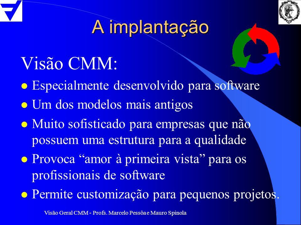 Visão Geral CMM - Profs. Marcelo Pessôa e Mauro Spinola A implantação Visão CMM: l Especialmente desenvolvido para software l Um dos modelos mais anti