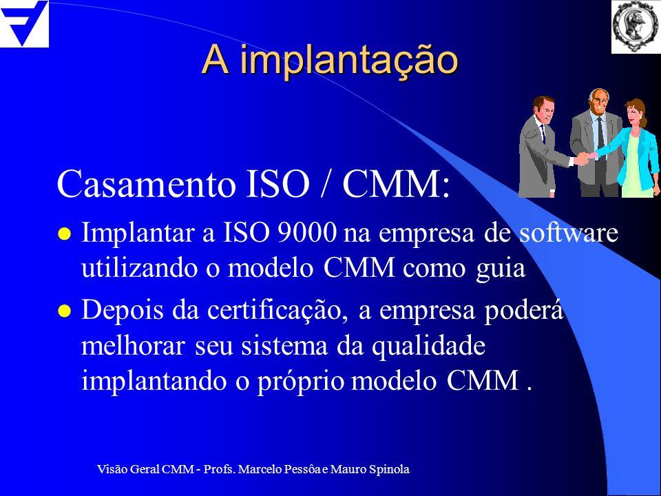 Visão Geral CMM - Profs. Marcelo Pessôa e Mauro Spinola A implantação Casamento ISO / CMM: l Implantar a ISO 9000 na empresa de software utilizando o