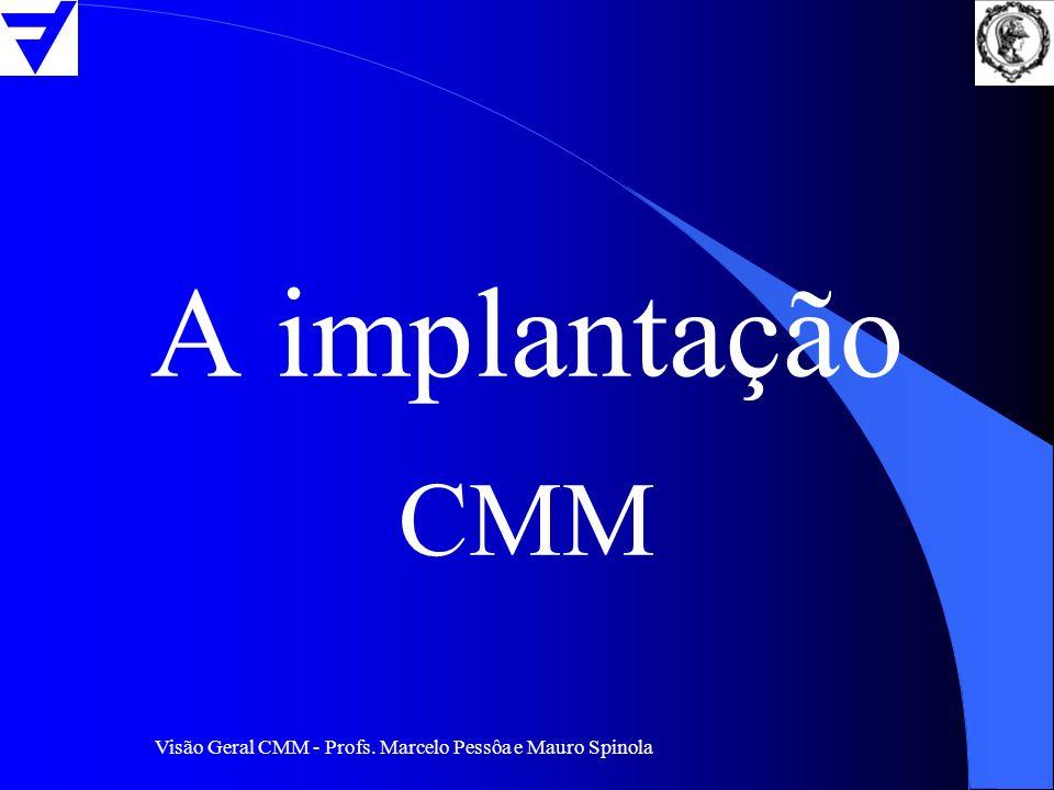 Visão Geral CMM - Profs. Marcelo Pessôa e Mauro Spinola A implantação CMM