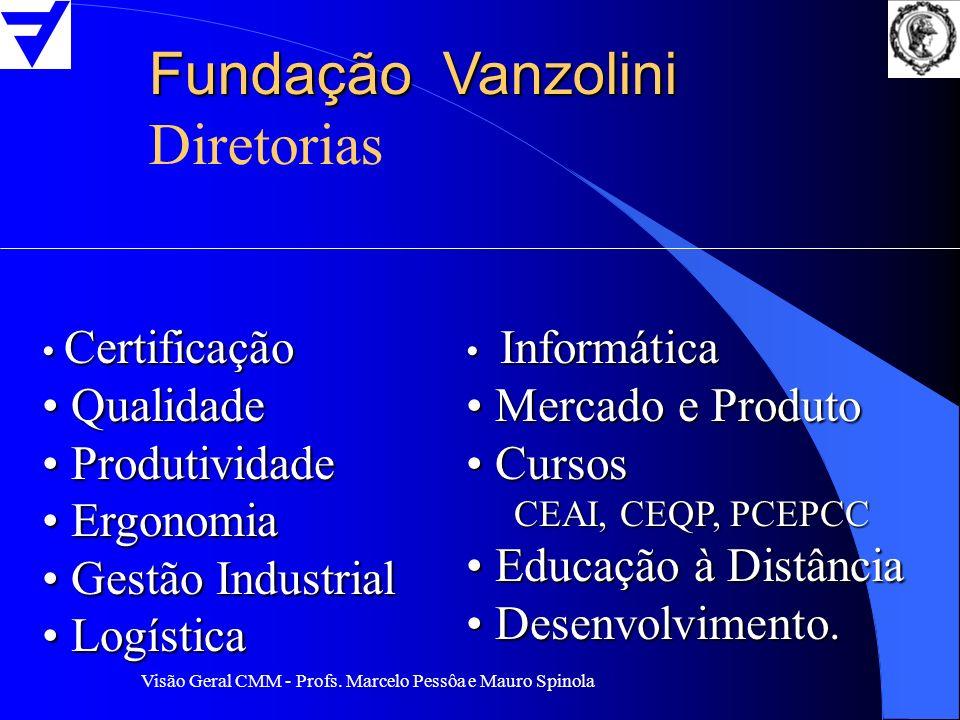 Visão Geral CMM - Profs. Marcelo Pessôa e Mauro Spinola Certificação Certificação Qualidade Qualidade Produtividade Produtividade Ergonomia Ergonomia
