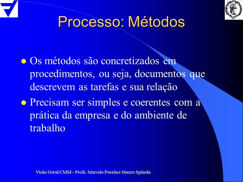 Visão Geral CMM - Profs. Marcelo Pessôa e Mauro Spinola Processo: Métodos l Os métodos são concretizados em procedimentos, ou seja, documentos que des