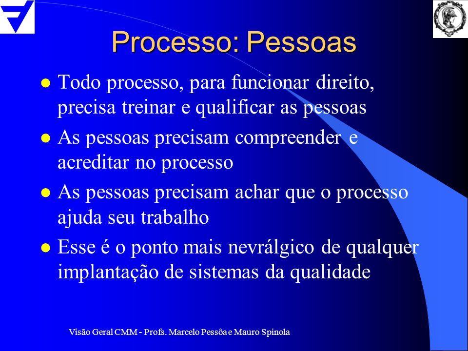 Visão Geral CMM - Profs. Marcelo Pessôa e Mauro Spinola Processo: Pessoas l Todo processo, para funcionar direito, precisa treinar e qualificar as pes