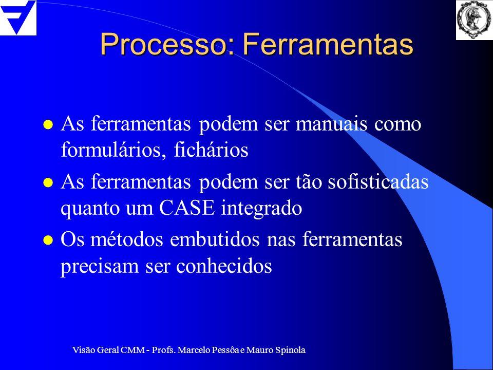 Visão Geral CMM - Profs. Marcelo Pessôa e Mauro Spinola Processo: Ferramentas l As ferramentas podem ser manuais como formulários, fichários l As ferr