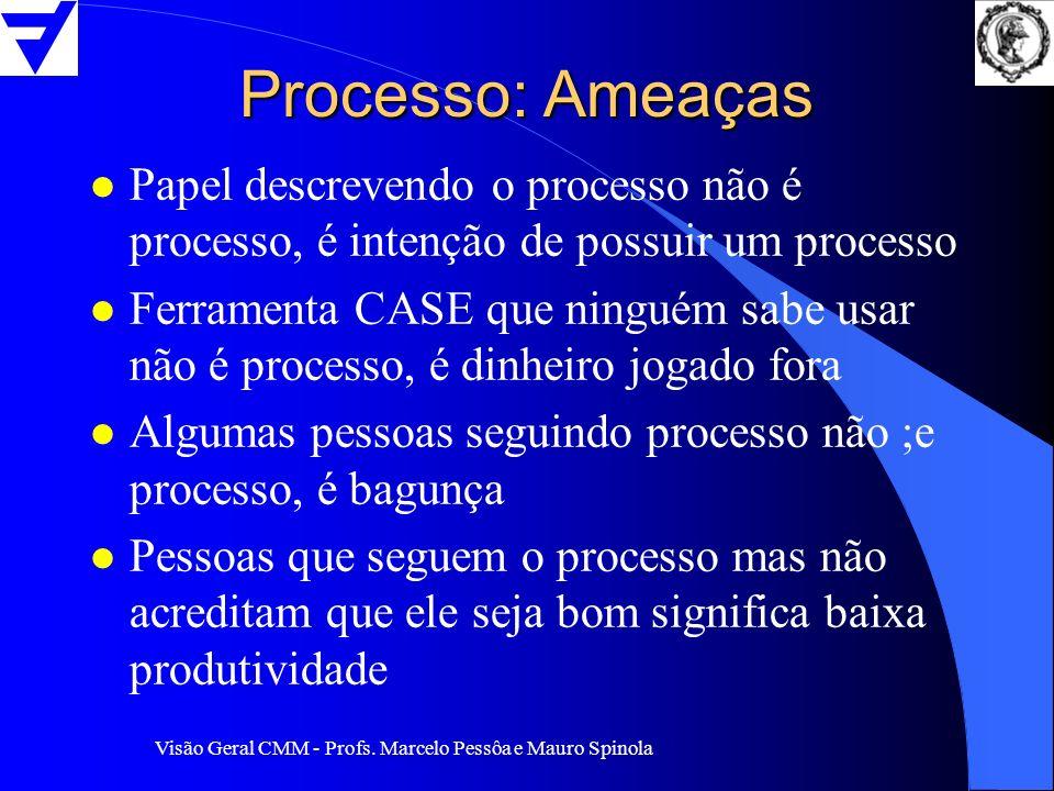 Visão Geral CMM - Profs. Marcelo Pessôa e Mauro Spinola Processo: Ameaças l Papel descrevendo o processo não é processo, é intenção de possuir um proc