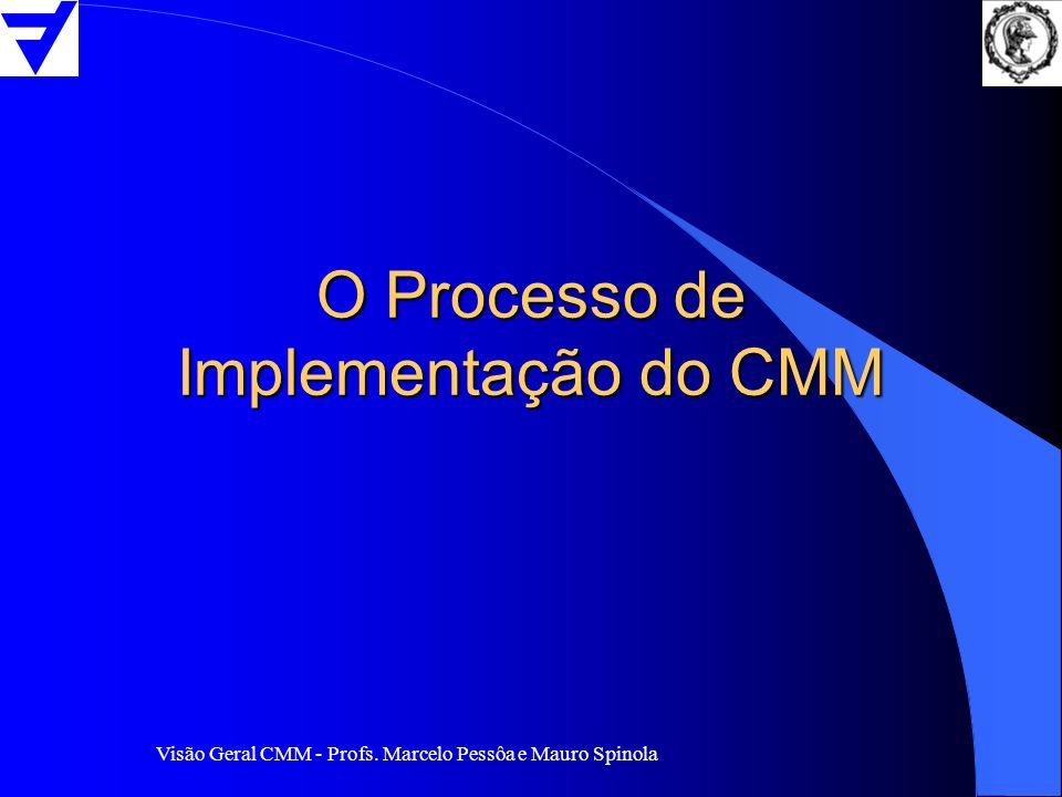 Visão Geral CMM - Profs. Marcelo Pessôa e Mauro Spinola O Processo de Implementação do CMM