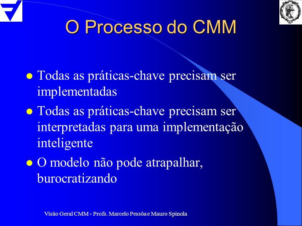 Visão Geral CMM - Profs. Marcelo Pessôa e Mauro Spinola O Processo do CMM l Todas as práticas-chave precisam ser implementadas l Todas as práticas-cha