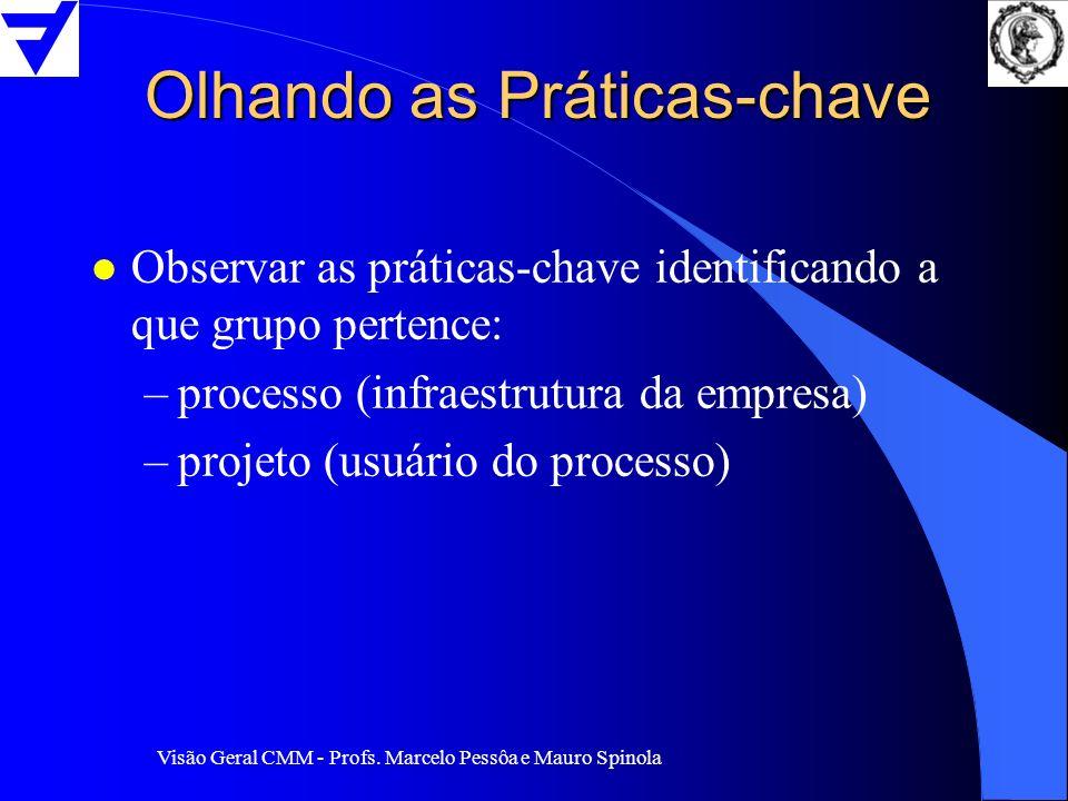 Visão Geral CMM - Profs. Marcelo Pessôa e Mauro Spinola Olhando as Práticas-chave l Observar as práticas-chave identificando a que grupo pertence: –pr