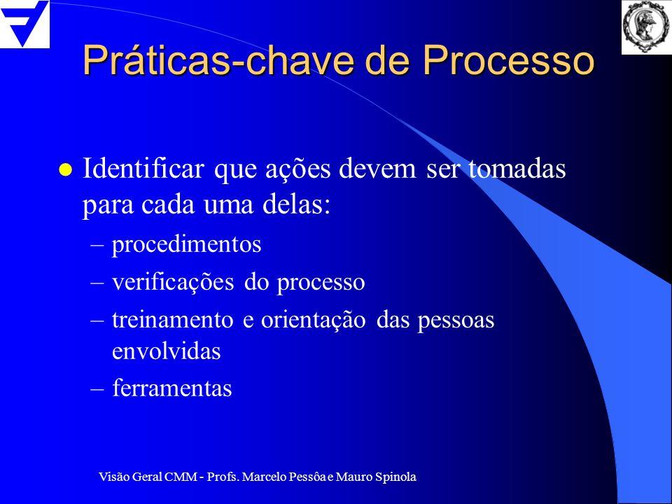 Visão Geral CMM - Profs. Marcelo Pessôa e Mauro Spinola Práticas-chave de Processo l Identificar que ações devem ser tomadas para cada uma delas: –pro