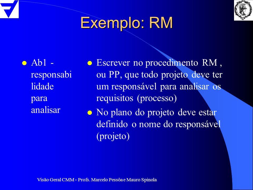 Visão Geral CMM - Profs. Marcelo Pessôa e Mauro Spinola Exemplo: RM l Ab1 - responsabi lidade para analisar l Escrever no procedimento RM, ou PP, que