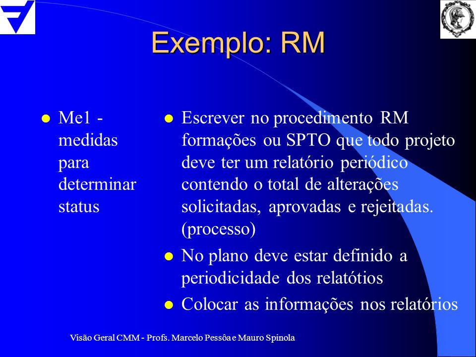 Visão Geral CMM - Profs. Marcelo Pessôa e Mauro Spinola Exemplo: RM l Me1 - medidas para determinar status l Escrever no procedimento RM formações ou