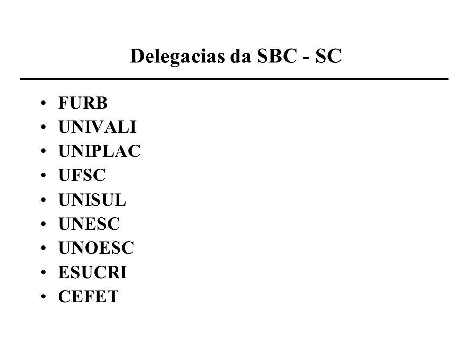 Delegacias da SBC - SC FURB UNIVALI UNIPLAC UFSC UNISUL UNESC UNOESC ESUCRI CEFET