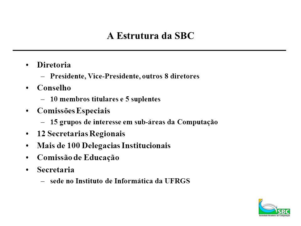 A Estrutura da SBC Diretoria –Presidente, Vice-Presidente, outros 8 diretores Conselho –10 membros titulares e 5 suplentes Comissões Especiais –15 gru