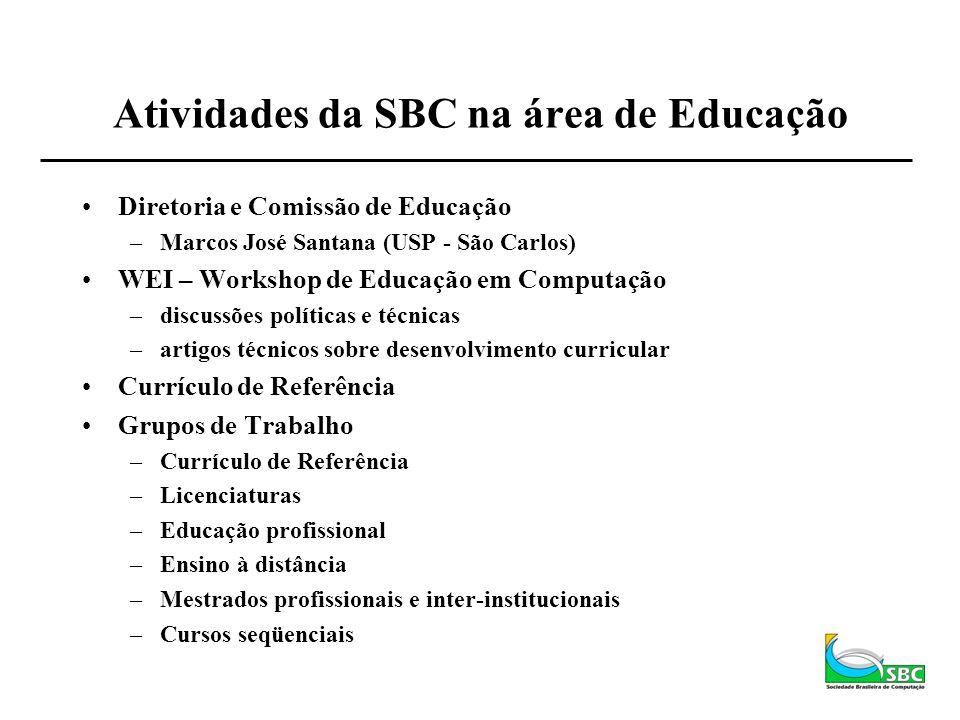 Atividades da SBC na área de Educação Diretoria e Comissão de Educação –Marcos José Santana (USP - São Carlos) WEI – Workshop de Educação em Computaçã