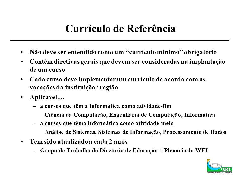 Currículo de Referência Não deve ser entendido como um currículo mínimo obrigatório Contém diretivas gerais que devem ser consideradas na implantação