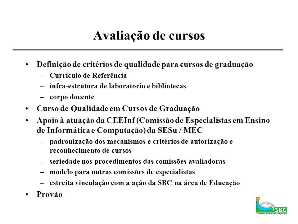 Avaliação de cursos Definição de critérios de qualidade para cursos de graduação –Currículo de Referência –infra-estrutura de laboratório e biblioteca