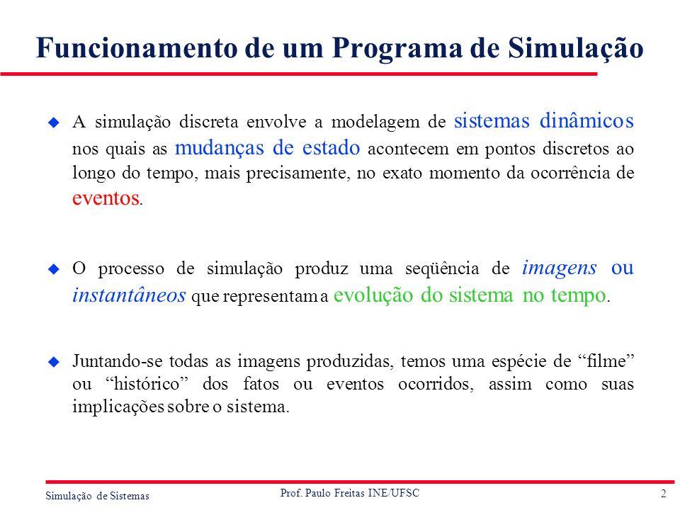 2 Simulação de Sistemas Prof. Paulo Freitas INE/UFSC Funcionamento de um Programa de Simulação u A simulação discreta envolve a modelagem de sistemas