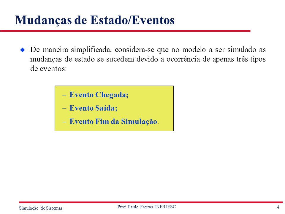 4 Simulação de Sistemas Prof. Paulo Freitas INE/UFSC Mudanças de Estado/Eventos u De maneira simplificada, considera-se que no modelo a ser simulado a
