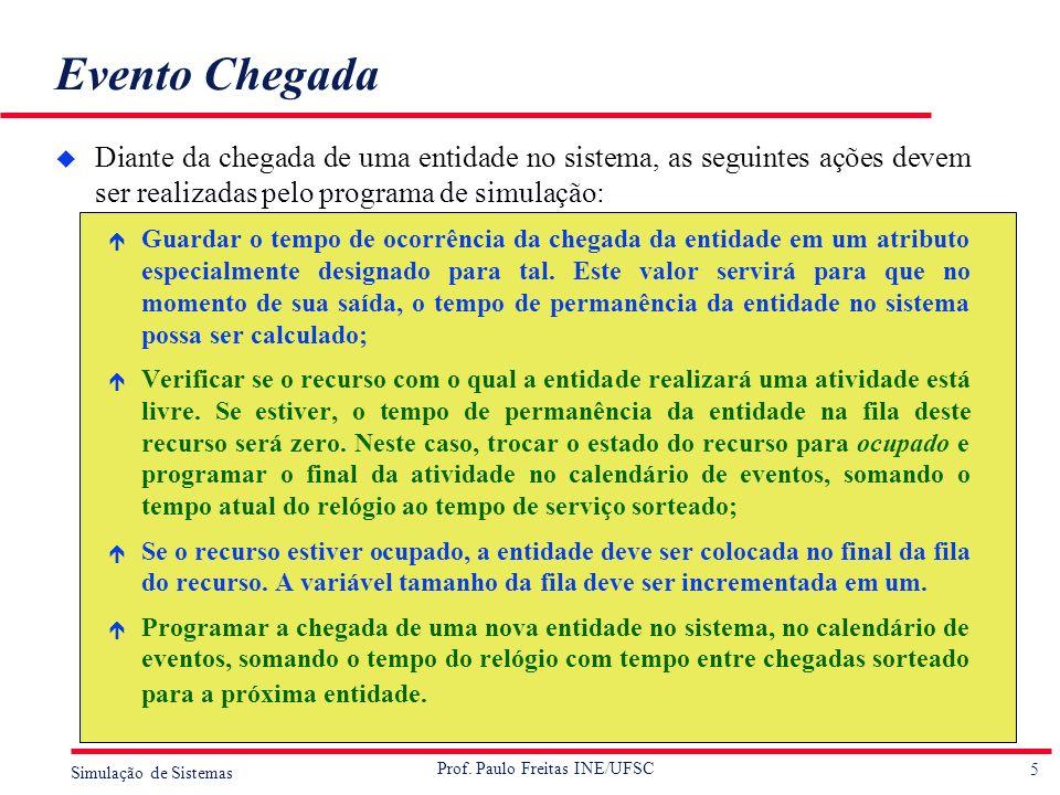 5 Simulação de Sistemas Prof. Paulo Freitas INE/UFSC Evento Chegada u Diante da chegada de uma entidade no sistema, as seguintes ações devem ser reali