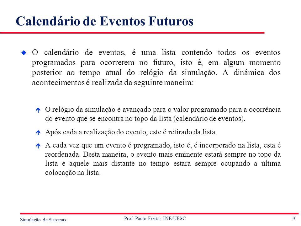 9 Simulação de Sistemas Prof. Paulo Freitas INE/UFSC Calendário de Eventos Futuros u O calendário de eventos, é uma lista contendo todos os eventos pr