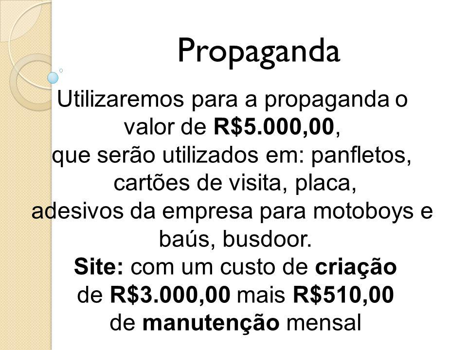 Propaganda Utilizaremos para a propaganda o valor de R$5.000,00, que serão utilizados em: panfletos, cartões de visita, placa, adesivos da empresa par