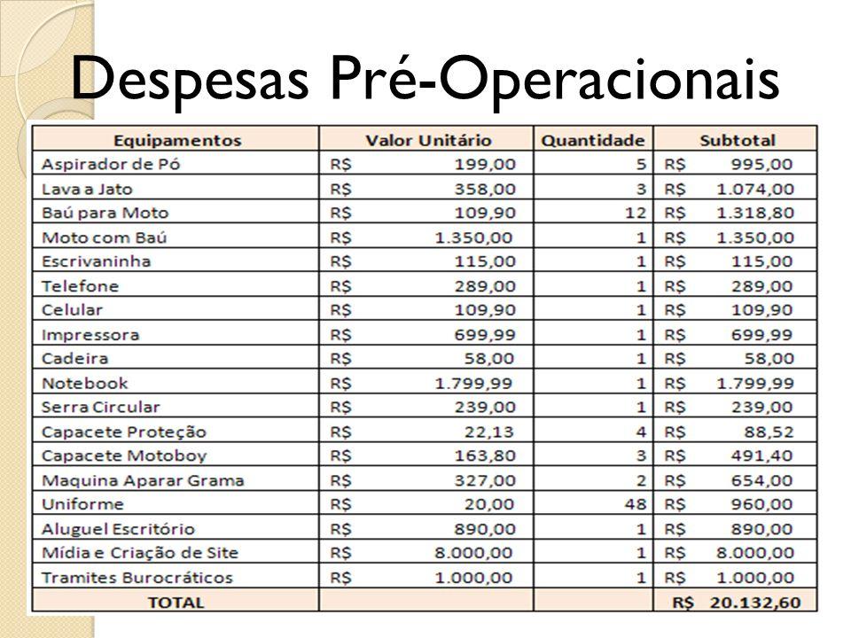 Despesas Pré-Operacionais