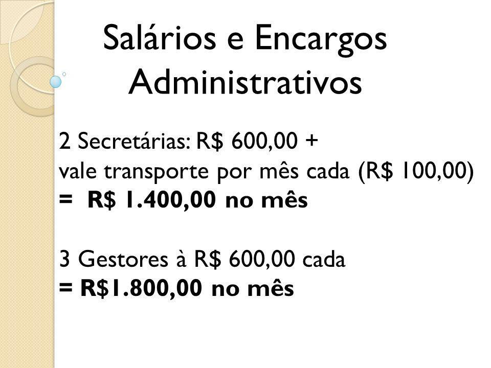 Salários e Encargos Administrativos 2 Secretárias: R$ 600,00 + vale transporte por mês cada (R$ 100,00) = R$ 1.400,00 no mês 3 Gestores à R$ 600,00 ca