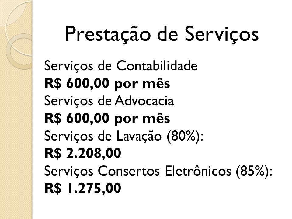 Prestação de Serviços Serviços de Contabilidade R$ 600,00 por mês Serviços de Advocacia R$ 600,00 por mês Serviços de Lavação (80%): R$ 2.208,00 Servi