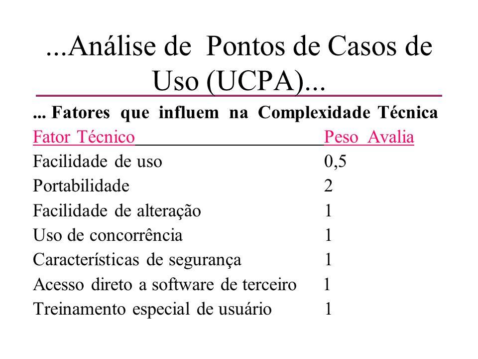 ...Análise de Pontos de Casos de Uso (UCPA)...... Fatores que influem na Complexidade Técnica Fator Técnico PesoAvalia Facilidade de uso 0,5 Portabili