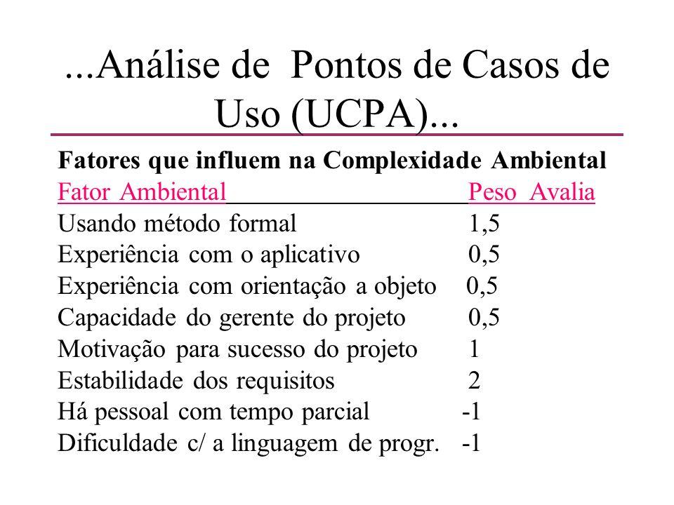...Análise de Pontos de Casos de Uso (UCPA)... Fatores que influem na Complexidade Ambiental Fator Ambiental PesoAvalia Usando método formal 1,5 Exper
