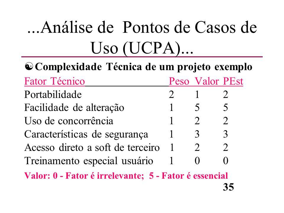 ...Análise de Pontos de Casos de Uso (UCPA)... [Complexidade Técnica de um projeto exemplo Fator Técnico PesoValorPEst Portabilidade 212 Facilidade de