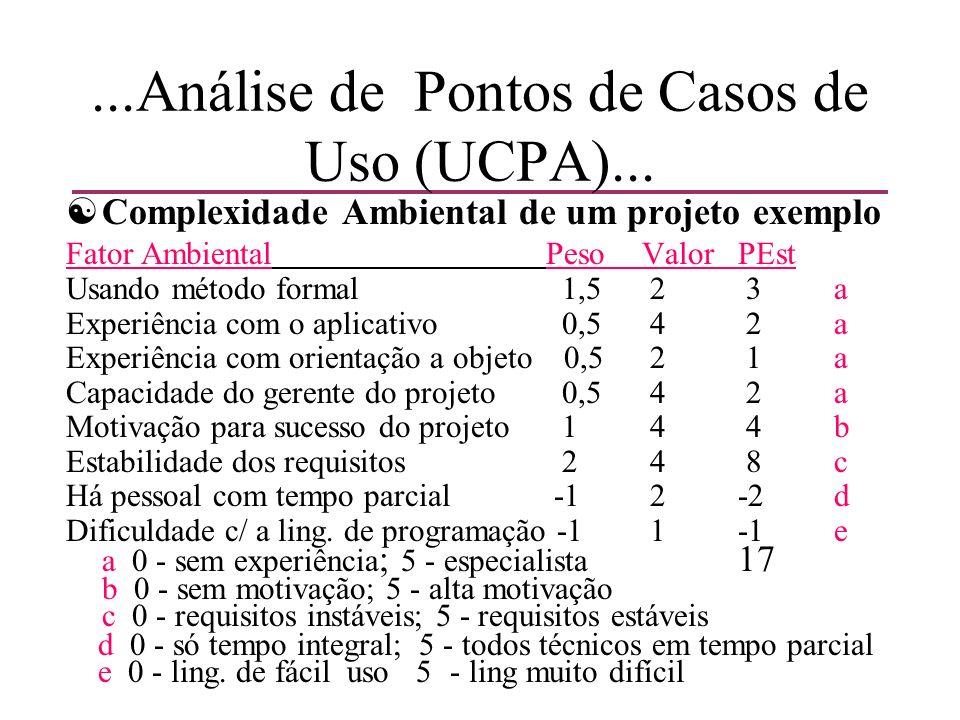...Análise de Pontos de Casos de Uso (UCPA)... [Complexidade Ambiental de um projeto exemplo Fator AmbientalPesoValorPEst Usando método formal 1,5 2 3