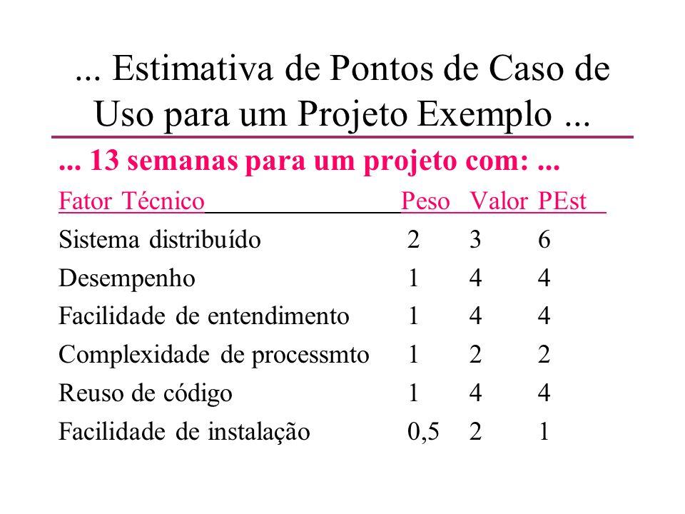 ... Estimativa de Pontos de Caso de Uso para um Projeto Exemplo...... 13 semanas para um projeto com:... Fator TécnicoPesoValorPEst Sistema distribuíd