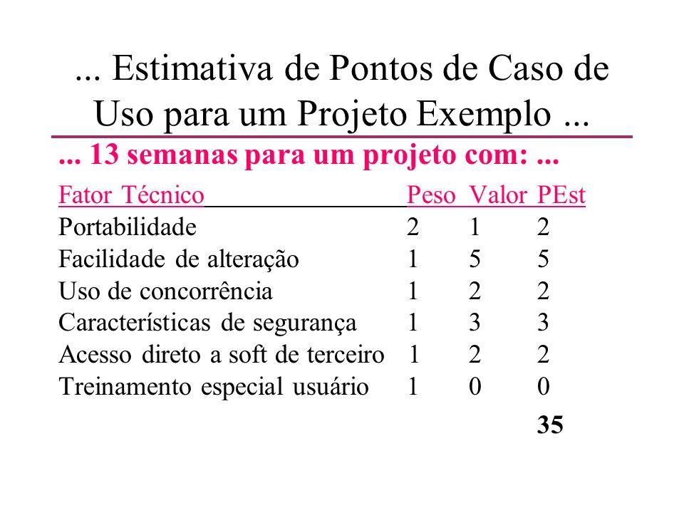 ... Estimativa de Pontos de Caso de Uso para um Projeto Exemplo...... 13 semanas para um projeto com:... Fator Técnico PesoValorPEst Portabilidade 212