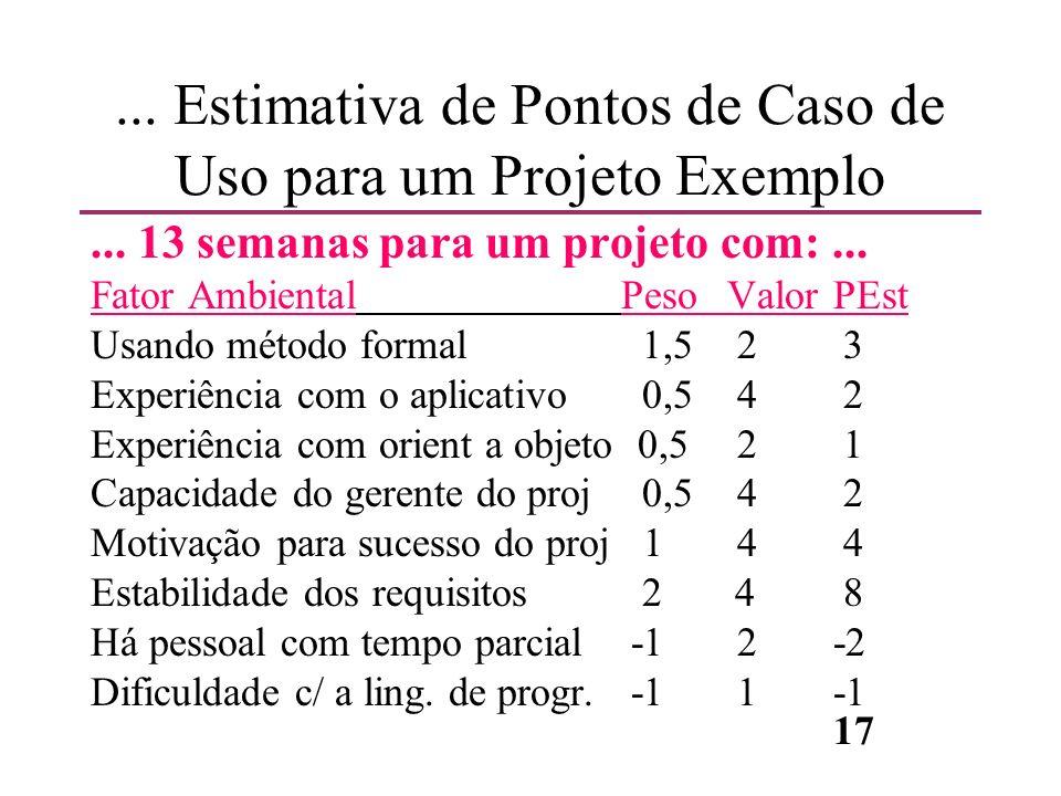 ... Estimativa de Pontos de Caso de Uso para um Projeto Exemplo... 13 semanas para um projeto com:... Fator AmbientalPesoValorPEst Usando método forma