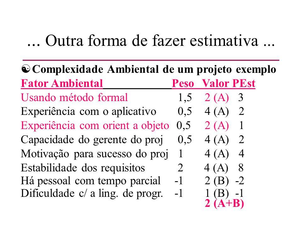 ... Outra forma de fazer estimativa... [Complexidade Ambiental de um projeto exemplo Fator AmbientalPesoValorPEst Usando método formal 1,5 2 (A) 3 Exp