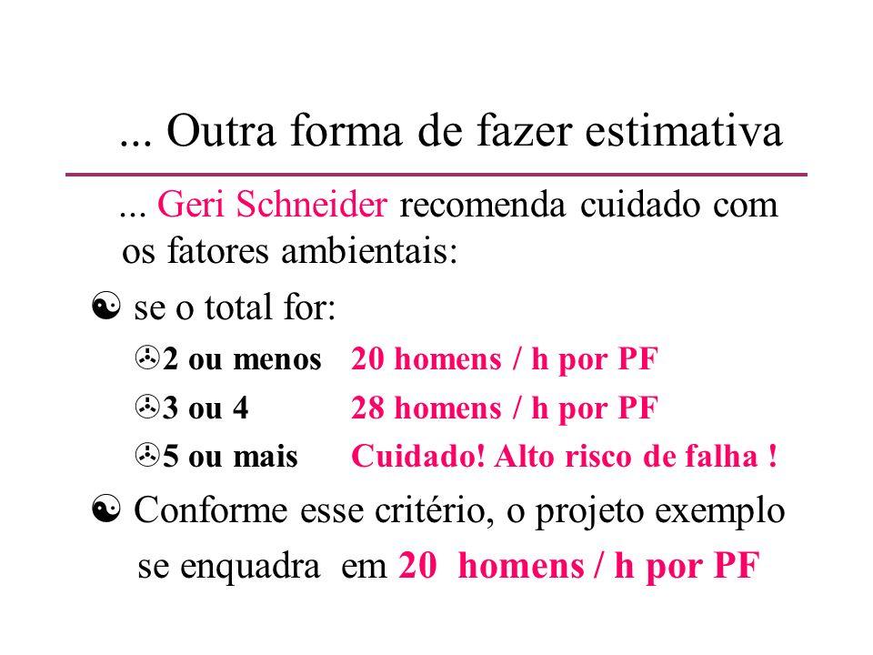 ... Outra forma de fazer estimativa... Geri Schneider recomenda cuidado com os fatores ambientais: [ se o total for: >2 ou menos20 homens / h por PF >